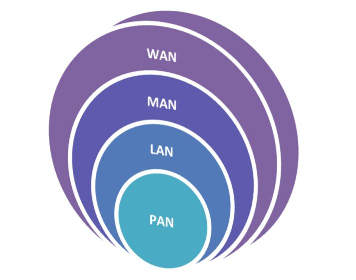 This image has an empty alt attribute; its file name is PAN-LAN...jpg